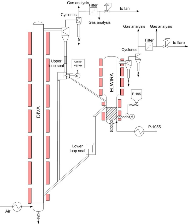 Schematic of the DIVA/ELWIRA test facility
